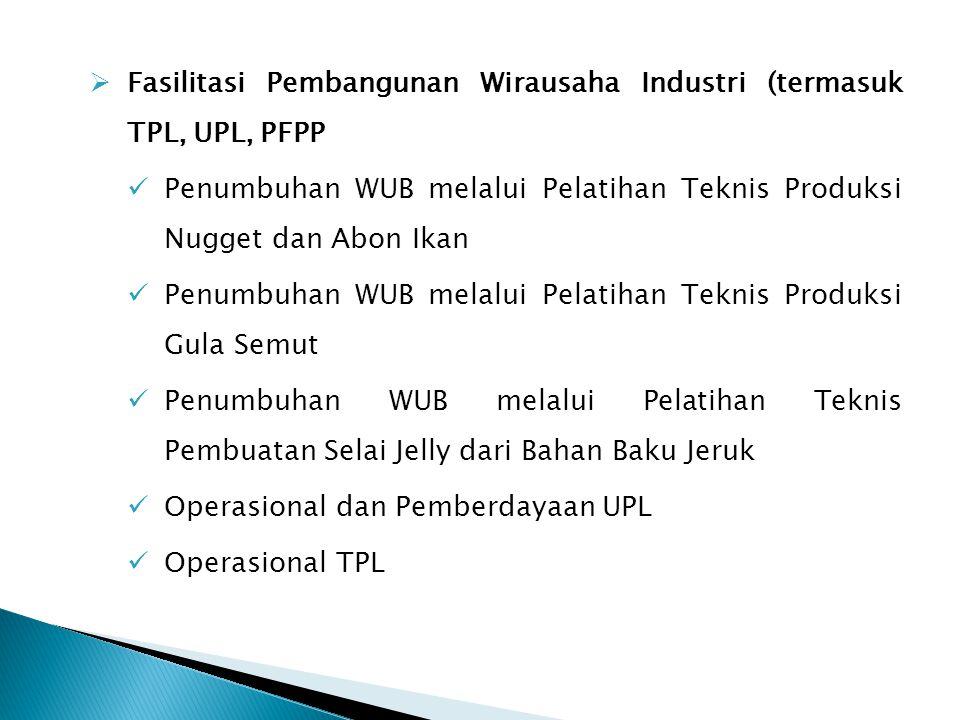  Fasilitasi Pembangunan Wirausaha Industri (termasuk TPL, UPL, PFPP Penumbuhan WUB melalui Pelatihan Teknis Produksi Nugget dan Abon Ikan Penumbuhan