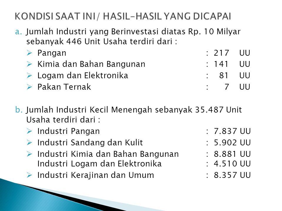 a.Jumlah Industri yang Berinvestasi diatas Rp. 10 Milyar sebanyak 446 Unit Usaha terdiri dari :  Pangan : 217UU  Kimia dan Bahan Bangunan : 141UU 