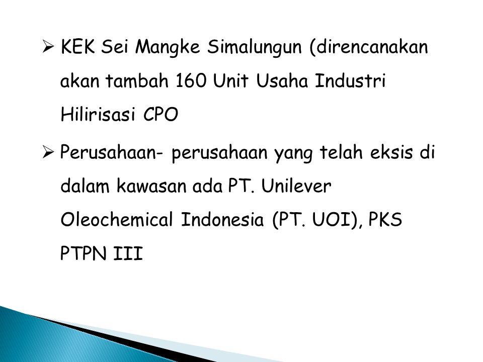  KEK Sei Mangke Simalungun (direncanakan akan tambah 160 Unit Usaha Industri Hilirisasi CPO  Perusahaan- perusahaan yang telah eksis di dalam kawasa