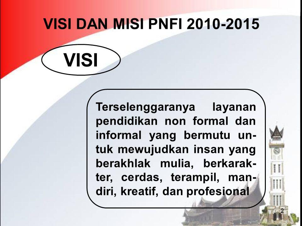 2 VISI DAN MISI PNFI 2010-2015 Terselenggaranya layanan pendidikan non formal dan informal yang bermutu un- tuk mewujudkan insan yang berakhlak mulia,