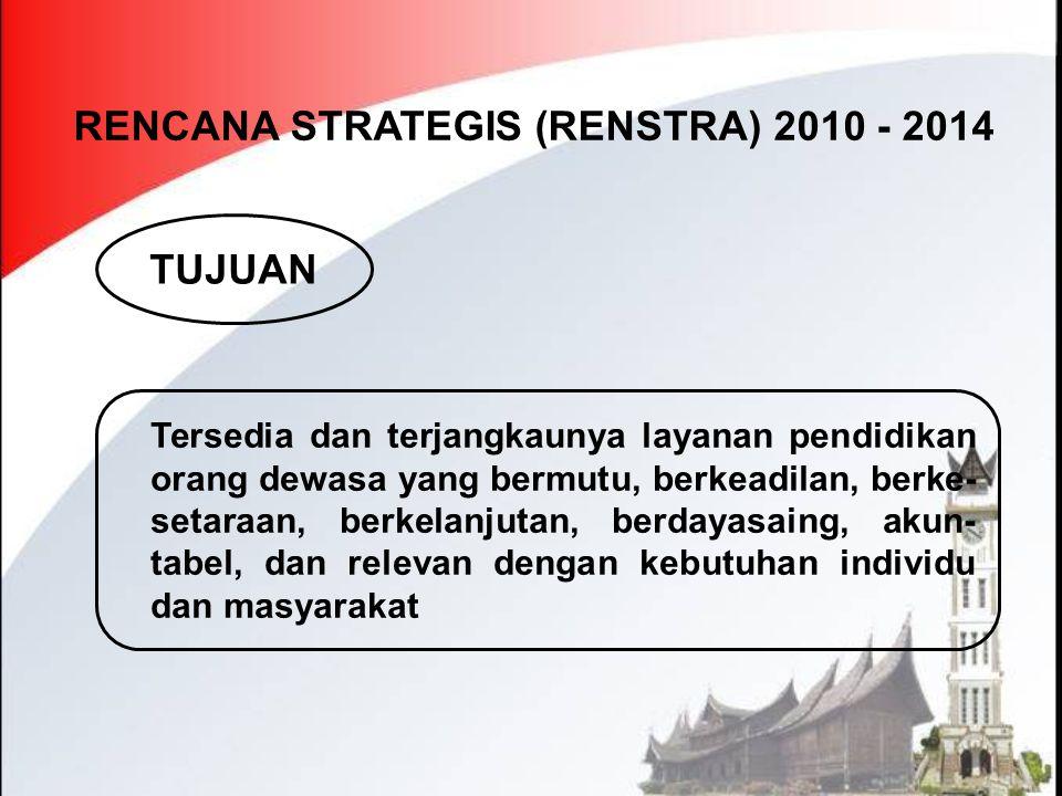 RENCANA KERJA TAHUN 2013 No Target Renstra / Program dan Kegiatan Sasaran SatuanJumlah Prop.