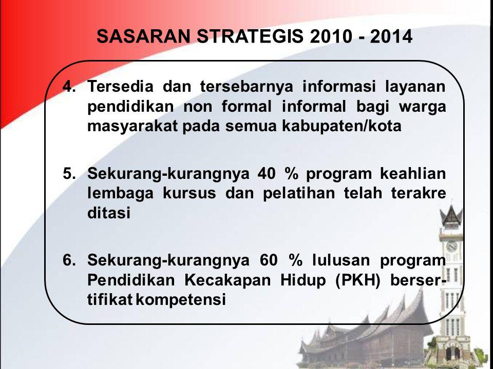SASARAN STRATEGIS 2010 - 2014 7.Sekurang-kurangnya 90 % kabupaten/kota telah melaksanakan pengarus-utamaan gen- der (PUG) di bidang pendidikan 8.Sekurang-kurangnya 90% Penilik PNF sudah memiliki kompetensi sesuai Standar yang di- tetapkan BSNP 9.Sekurang-kurangnya 80 % pengelola prog- ram dan tenaga pendidik pada lembaga PNF sudah memiliki kompetensi dalam penye- lenggaraan program.