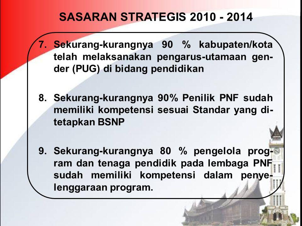 SASARAN STRATEGIS 2010 - 2014 7.Sekurang-kurangnya 90 % kabupaten/kota telah melaksanakan pengarus-utamaan gen- der (PUG) di bidang pendidikan 8.Sekur