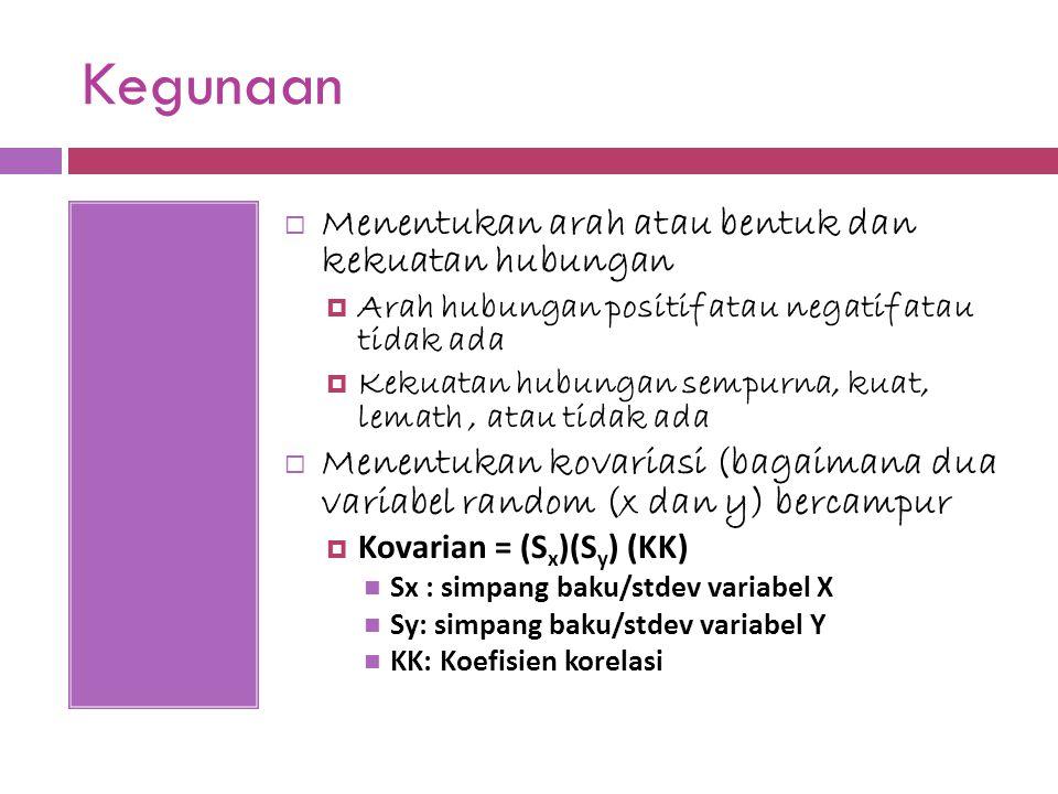  Koefisien Korelasi/ KK merupakan indeks atau bilangan yang digunakan untuk mengatur keeratan (kuat, lemah, dll)