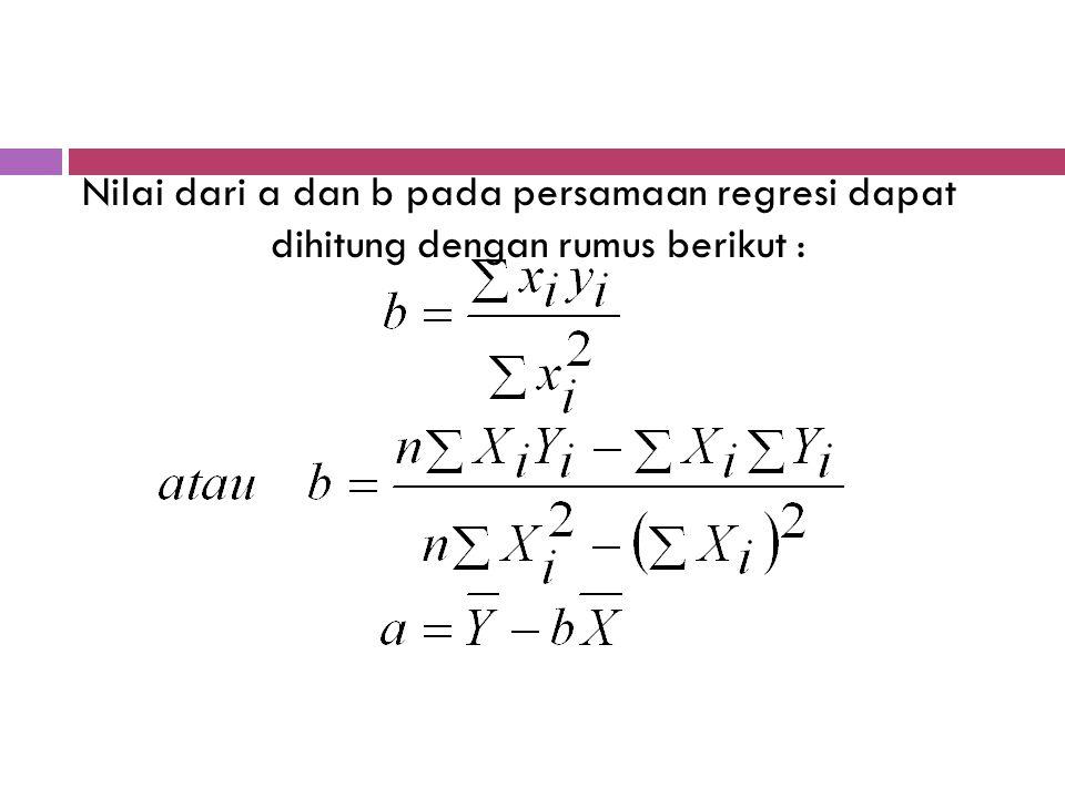 Untuk menempatkan garis regresi pada data yang diperoleh maka digunakan metode kuadrat terkecil, sehingga bentuk persamaan regresi adalah sebagai beri