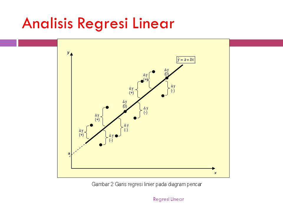 Penggunaan Persamaan Regresi dalam Peramalan Tujuan utama penggunaan persamaan regresi adalah untuk memperkirakan nilai dari variabel tak bebas pada n