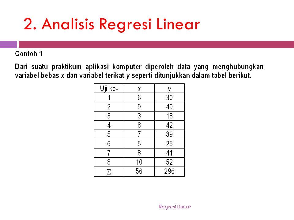 Regresi Linear Analisis Regresi Linear