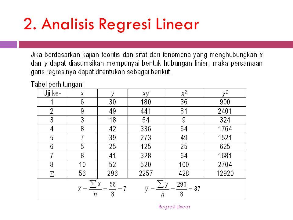 Regresi Linear 2. Analisis Regresi Linear