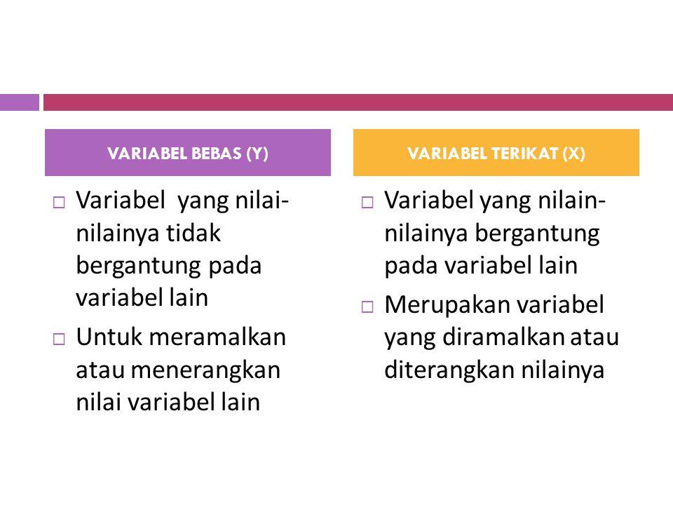  Hubungan antara variabel-variabel tersebut biasanya dinyatakan dalam bentuk persamaan matematik dan persamaan tersebut dapat digunakan untuk tujuan
