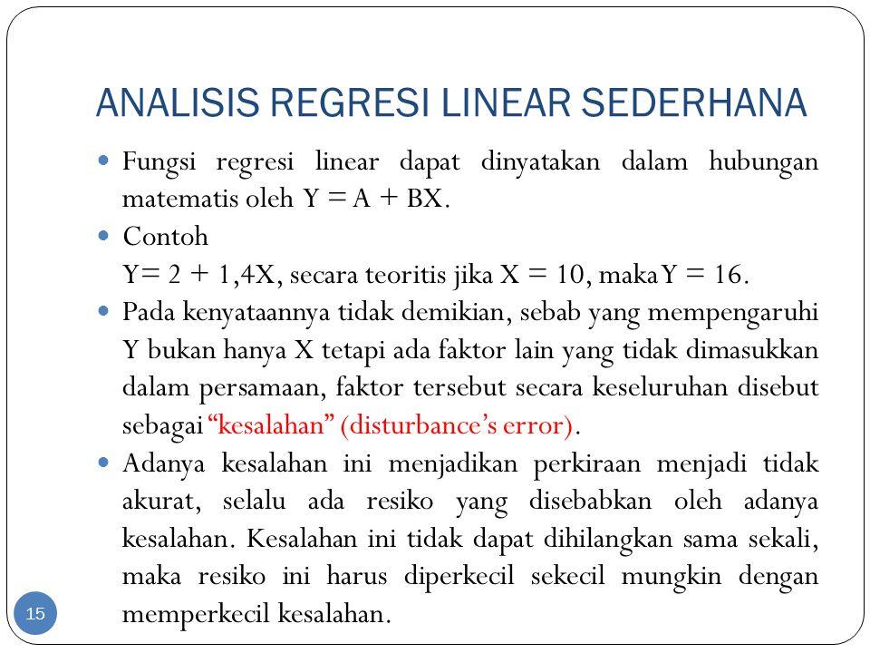 ANALISIS REGRESI LINEAR SEDERHANA Dengan memperhitungkan kesalahan, regresi linear dinyatakan sebagai Y = A + BX + є Penurunan parsial terhadap a dan b yang sederhana dinyatakan dalam persamaan regresi atau persamaan perkiraan dengan menggunakan metode kuadrat terkecil.