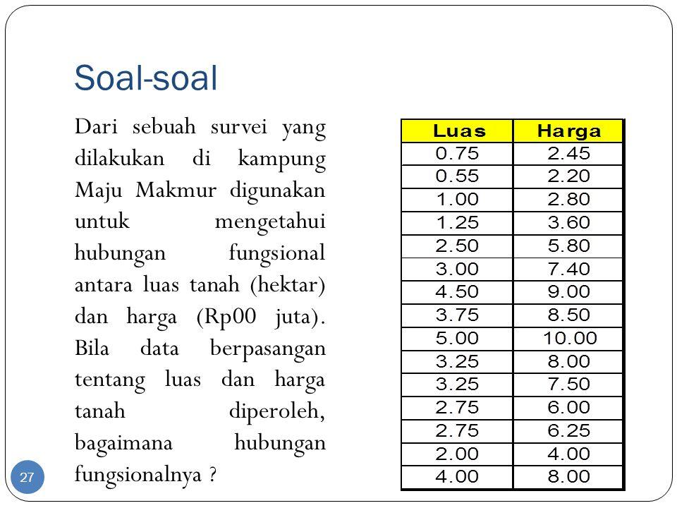 Soal-soal Dari sebuah survei yang dilakukan di kampung Maju Makmur digunakan untuk mengetahui hubungan fungsional antara luas tanah (hektar) dan harga