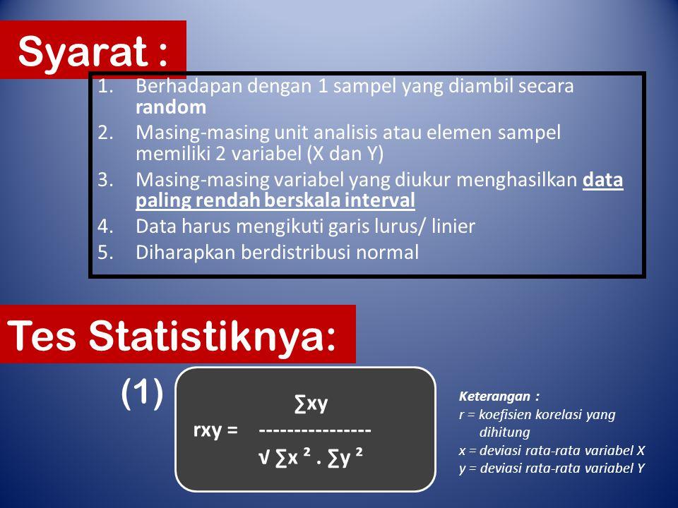 Syarat : 1.Berhadapan dengan 1 sampel yang diambil secara random 2.Masing-masing unit analisis atau elemen sampel memiliki 2 variabel (X dan Y) 3.Masing-masing variabel yang diukur menghasilkan data paling rendah berskala interval 4.Data harus mengikuti garis lurus/ linier 5.Diharapkan berdistribusi normal Tes Statistiknya: ∑xy rxy = ---------------- √ ∑x ².