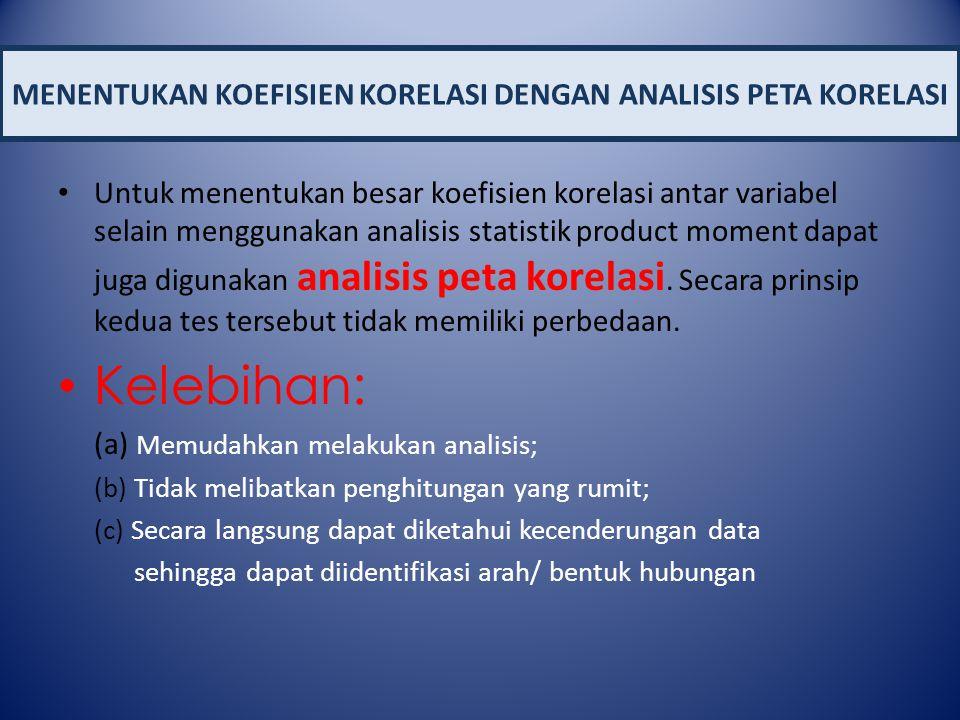 MENENTUKAN KOEFISIEN KORELASI DENGAN ANALISIS PETA KORELASI Untuk menentukan besar koefisien korelasi antar variabel selain menggunakan analisis statistik product moment dapat juga digunakan analisis peta korelasi.