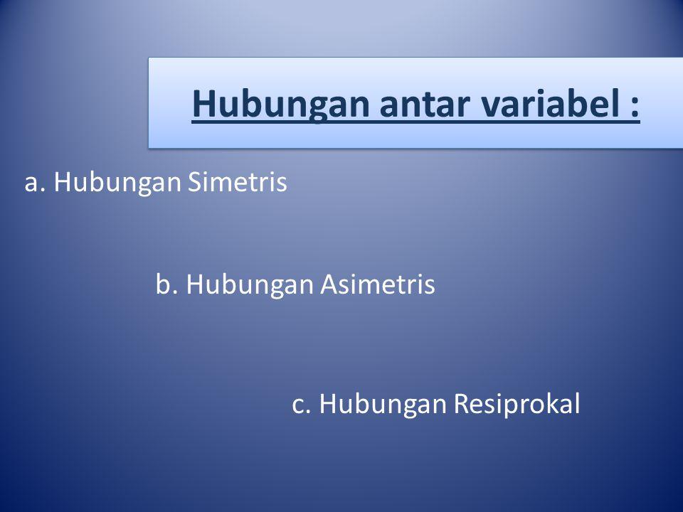 Hubungan antar variabel : Hubungan antar variabel : b. Hubungan Asimetris a. Hubungan Simetris c. Hubungan Resiprokal