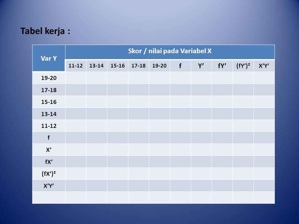 Tabel kerja : Var Y Skor / nilai pada Variabel X 11-1213-1415-1617-1819-20 fY'fY' (fY')²X'Y' 19-20 17-18 15-16 13-14 11-12 f X' fX' (fX')² X'Y'