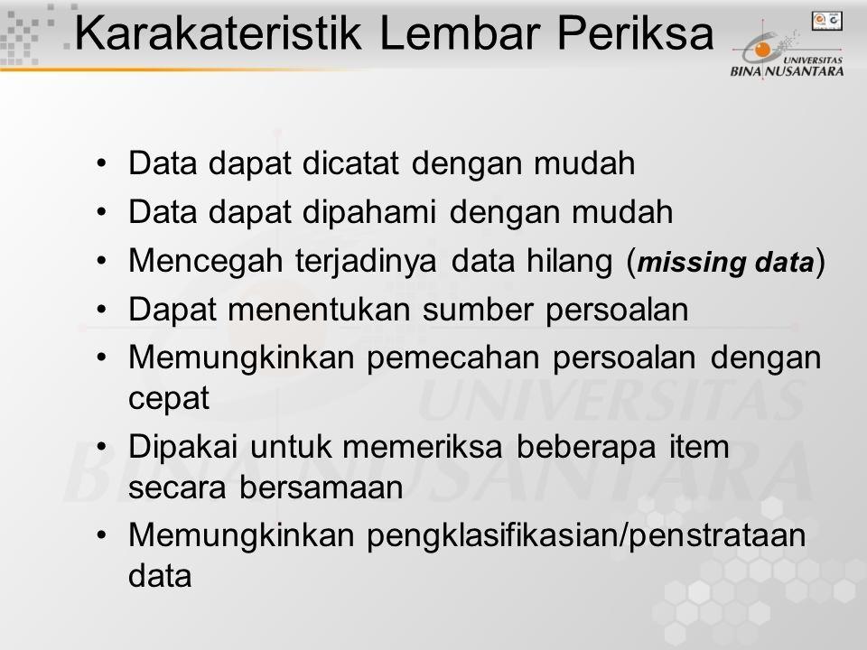 Pertanyaan-pertanyaan penting Data macam apa yang kita butuhkan.