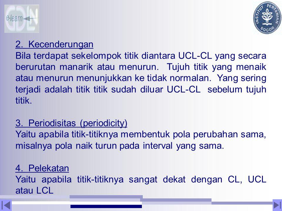 2. Kecenderungan Bila terdapat sekelompok titik diantara UCL-CL yang secara berurutan manarik atau menurun. Tujuh titik yang menaik atau menurun menun
