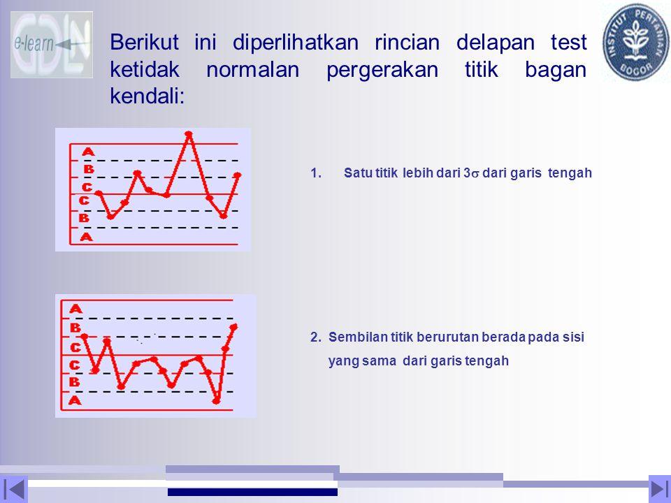 Berikut ini diperlihatkan rincian delapan test ketidak normalan pergerakan titik bagan kendali: 1.Satu titik lebih dari 3  dari garis tengah 2. Sembi