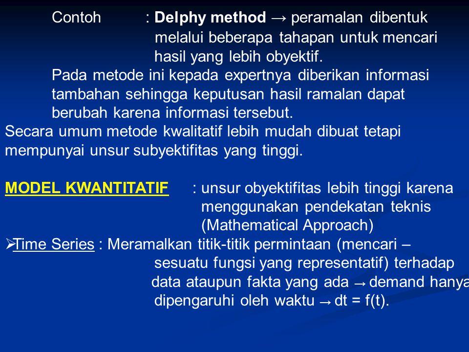 PROSEDUR PERAMALAN 1.Definisikan tujuan peramalan yang akan dilakukan 2.