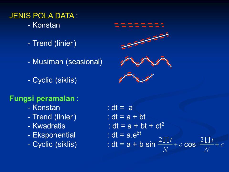 Kriteria Performansi peramalan : 1.Mean square error (MSE) X t = data aktual pada periode t F t = data ramalan pada periode t n = banyaknya periode 2.