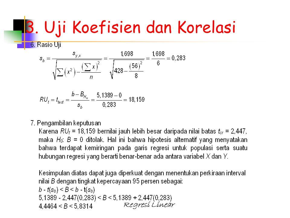 Regresi Linear 3. Uji Koefisien dan Korelasi