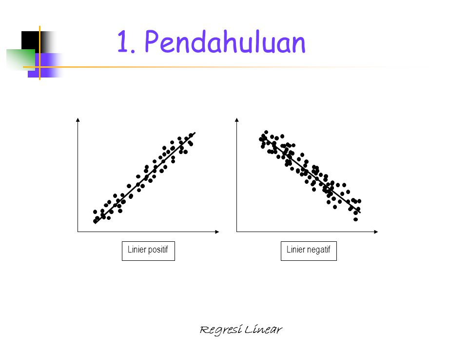 Regresi Linear 1. Pendahuluan