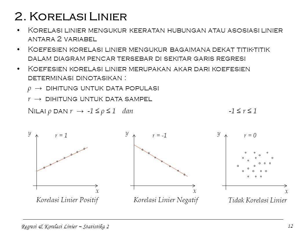 Regresi & Korelasi Linier ~ Statistika 2 12 Korelasi linier mengukur keeratan hubungan atau asosiasi linier antara 2 variabel Koefesien korelasi linie