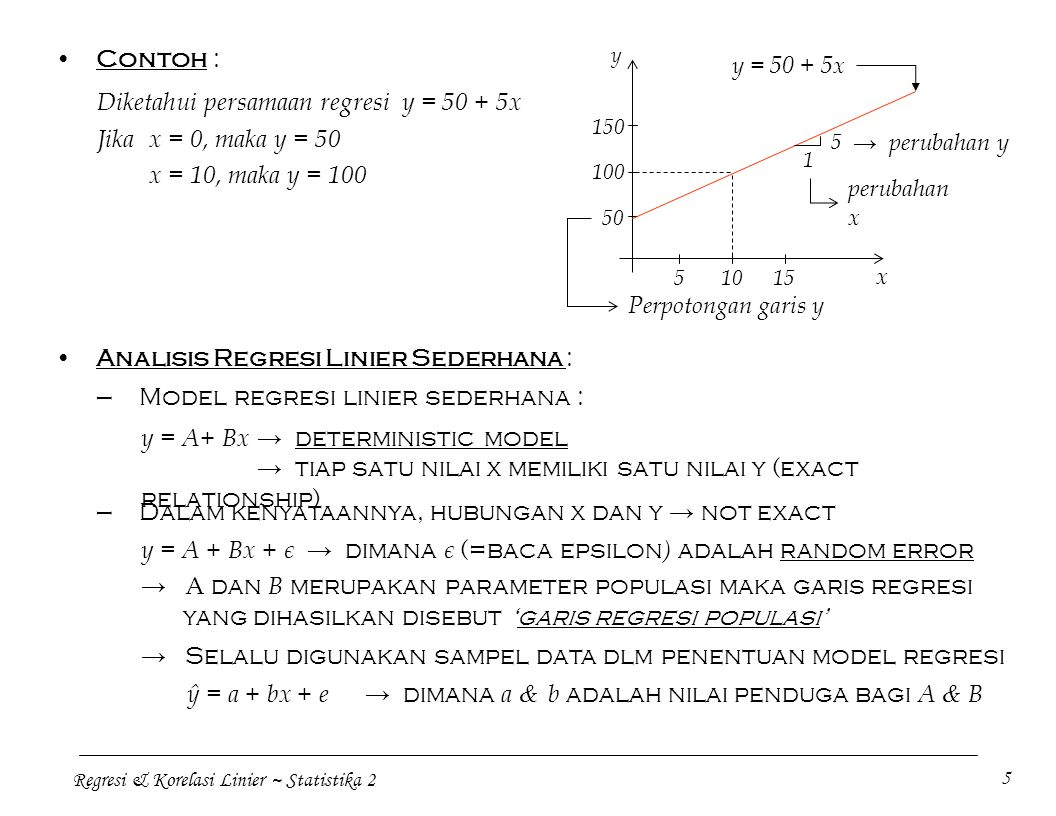 Regresi & Korelasi Linier ~ Statistika 2 5 Diketahui persamaan regresi y = 50 + 5x Jikax = 0, maka y = 50 x = 10, maka y = 100 Contoh : Analisis Regresi Linier Sederhana : —Model regresi linier sederhana : y = A+ Bx→ deterministic model → tiap satu nilai x memiliki satu nilai y (exact relationship) —Dalam kenyataannya, hubungan x dan y → not exact y = A + Bx + є → dimana є (=baca epsilon ) adalah random error → A dan B merupakan parameter populasi maka garis regresi yang dihasilkan disebut 'garis regresi populasi' → Selalu digunakan sampel data dlm penentuan model regresi ŷ = a + bx + e→ dimana a & b adalah nilai penduga bagi A & B 50 x y y = 50 + 5x 150 100 51015 1 5 → perubahan y perubahan x Perpotongan garis y
