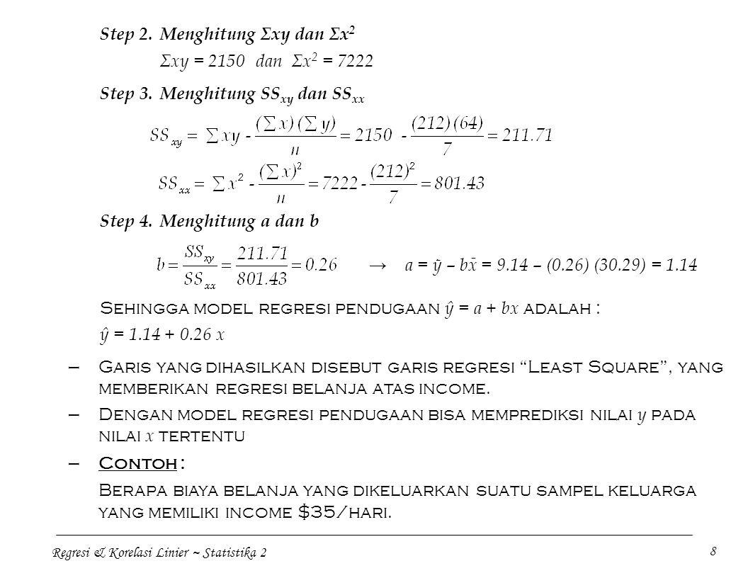 Regresi & Korelasi Linier ~ Statistika 2 8 → a = ў – bx = 9.14 – (0.26) (30.29) = 1.14 ˉ ˉ Step 2.Menghitung Σxy dan Σx 2 Σxy = 2150 dan Σx 2 = 7222 Step 3.Menghitung SS xy dan SS xx Step 4.Menghitung a dan b Sehingga model regresi pendugaan ŷ = a + bx adalah : ŷ = 1.14 + 0.26 x —Garis yang dihasilkan disebut garis regresi Least Square , yang memberikan regresi belanja atas income.