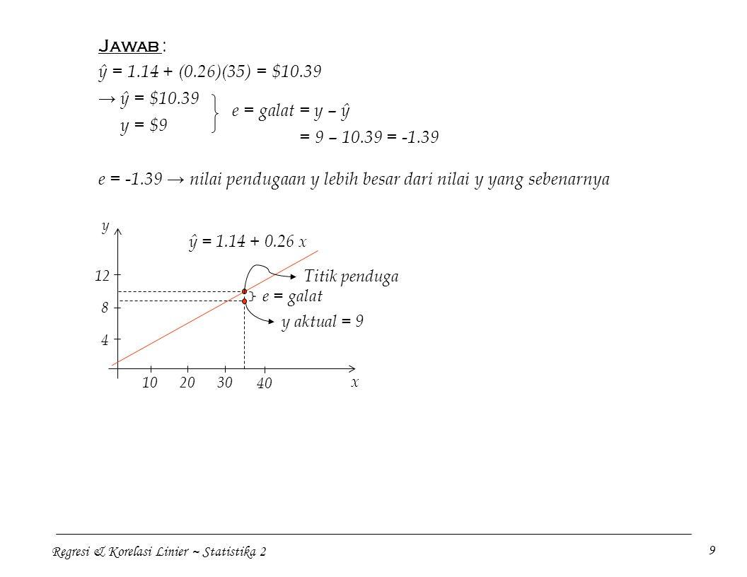 Regresi & Korelasi Linier ~ Statistika 2 9 ˉ Jawab : ŷ = 1.14 + (0.26)(35) = $10.39 →ŷ = $10.39 y = $9 e = -1.39 → nilai pendugaan y lebih besar dari