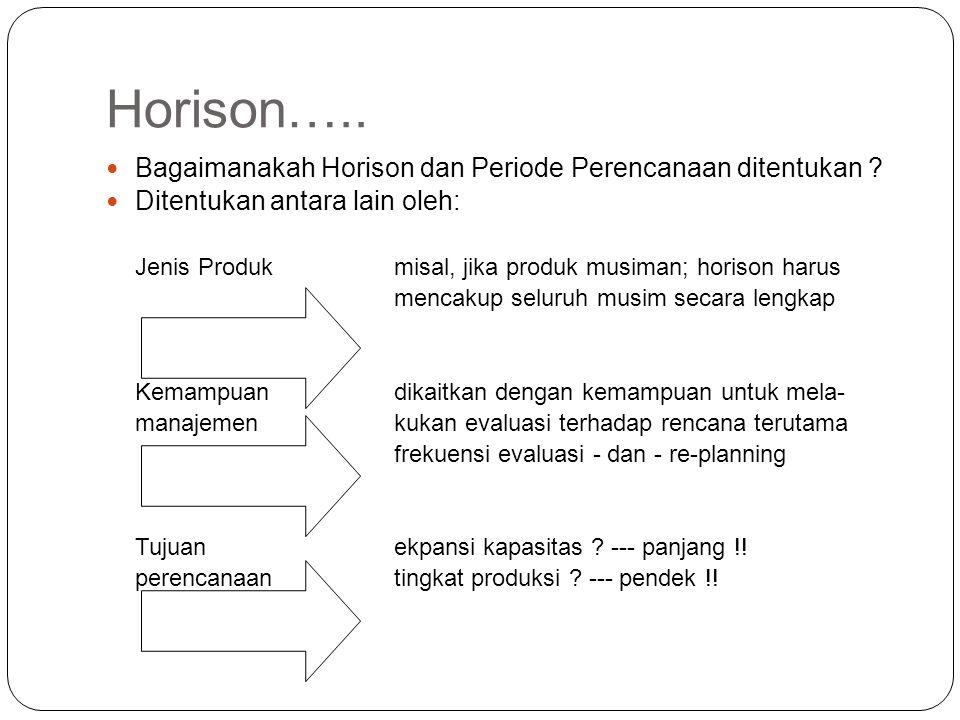Horison….. Bagaimanakah Horison dan Periode Perencanaan ditentukan ? Ditentukan antara lain oleh: Jenis Produkmisal, jika produk musiman; horison haru