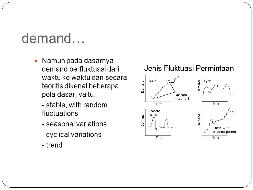 demand… Namun pada dasarnya demand berfluktuasi dari waktu ke waktu dan secara teoritis dikenal beberapa pola dasar; yaitu: - stable, with random fluc