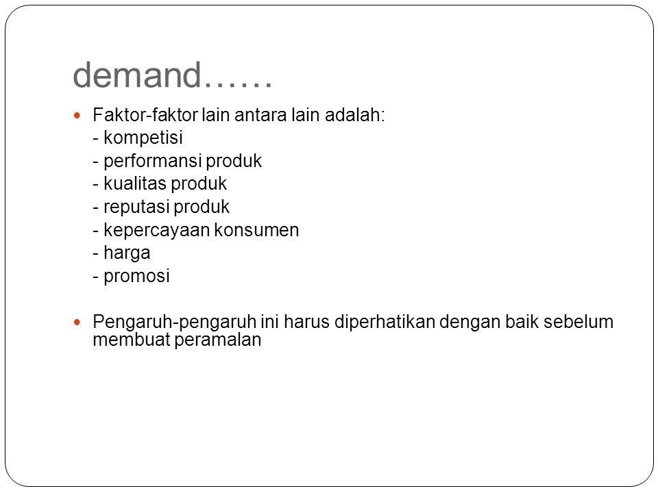 demand…… Faktor-faktor lain antara lain adalah: - kompetisi - performansi produk - kualitas produk - reputasi produk - kepercayaan konsumen - harga -