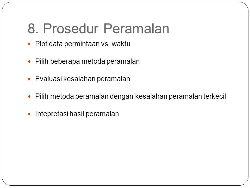 8. Prosedur Peramalan Plot data permintaan vs. waktu Pilih beberapa metoda peramalan Evaluasi kesalahan peramalan Pilih metoda peramalan dengan kesala