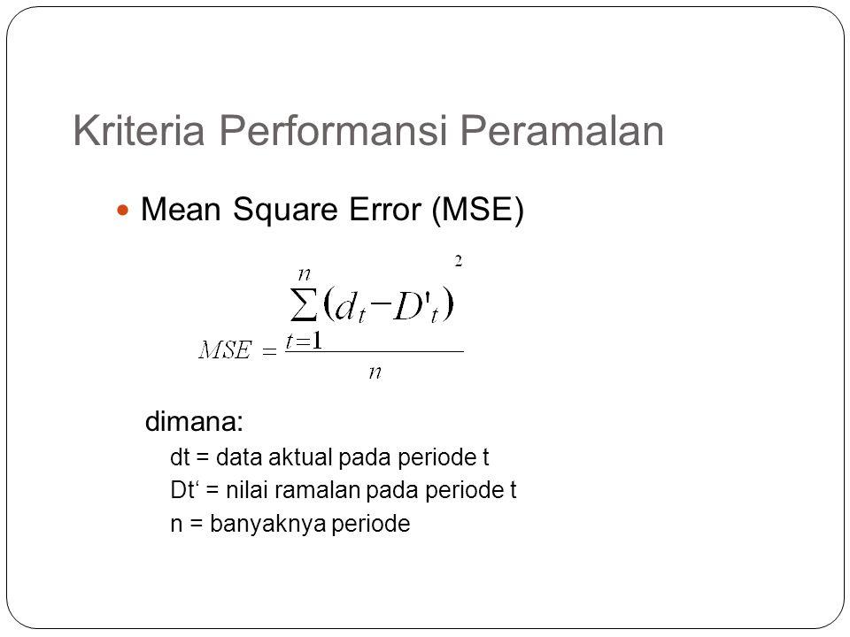 Kriteria Performansi Peramalan Mean Square Error (MSE) dimana: dt = data aktual pada periode t Dt' = nilai ramalan pada periode t n = banyaknya period