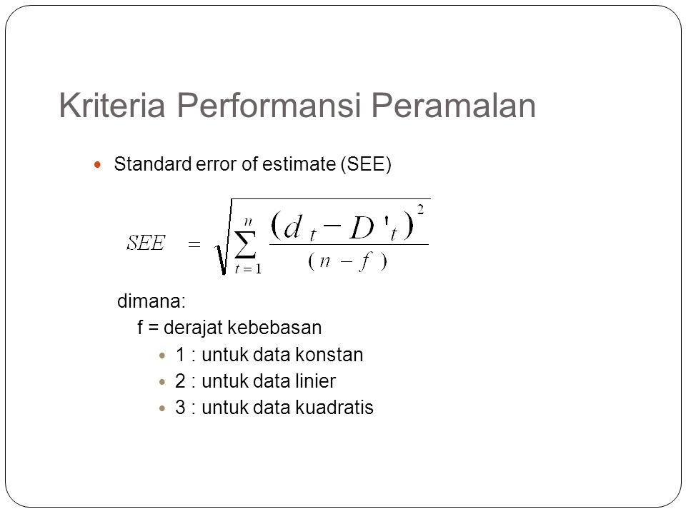 Kriteria Performansi Peramalan Standard error of estimate (SEE) dimana: f = derajat kebebasan 1 : untuk data konstan 2 : untuk data linier 3 : untuk d