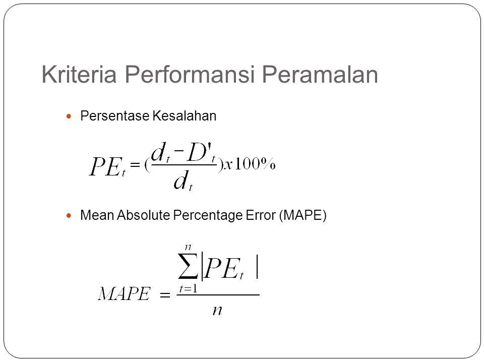 Kriteria Performansi Peramalan Persentase Kesalahan Mean Absolute Percentage Error (MAPE)