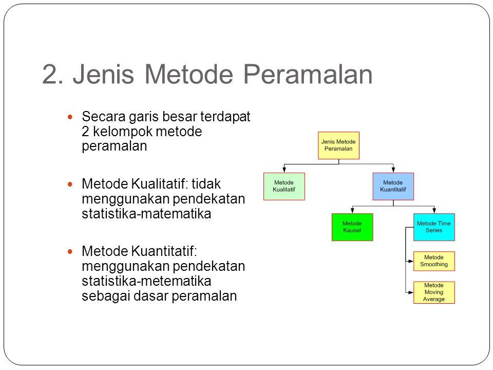 2. Jenis Metode Peramalan Secara garis besar terdapat 2 kelompok metode peramalan Metode Kualitatif: tidak menggunakan pendekatan statistika-matematik