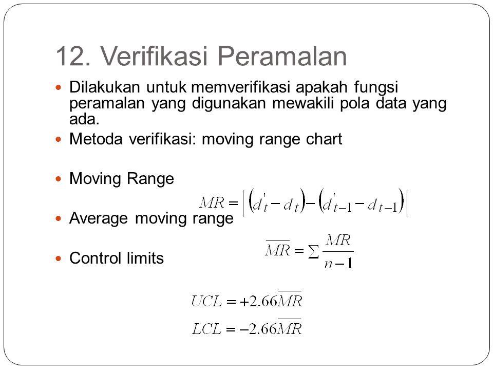 12. Verifikasi Peramalan Dilakukan untuk memverifikasi apakah fungsi peramalan yang digunakan mewakili pola data yang ada. Metoda verifikasi: moving r