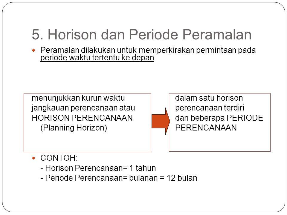 5. Horison dan Periode Peramalan Peramalan dilakukan untuk memperkirakan permintaan pada periode waktu tertentu ke depan menunjukkan kurun waktudalam
