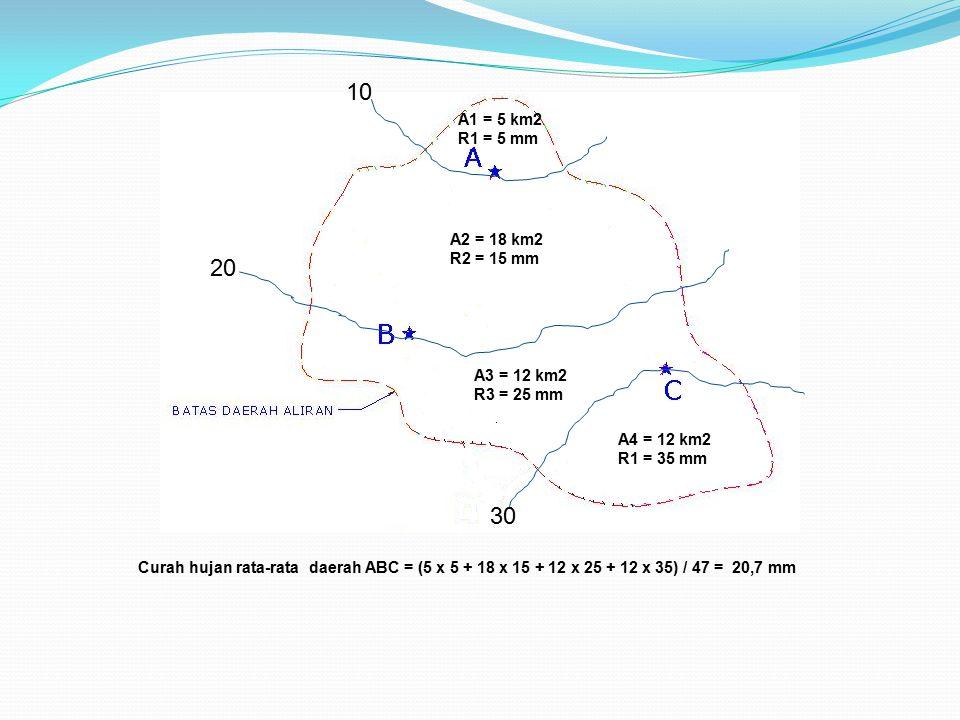 20 10 30 A1 = 5 km2 R1 = 5 mm A2 = 18 km2 R2 = 15 mm A3 = 12 km2 R3 = 25 mm A4 = 12 km2 R1 = 35 mm Curah hujan rata-rata daerah ABC = (5 x 5 + 18 x 15 + 12 x 25 + 12 x 35) / 47 = 20,7 mm