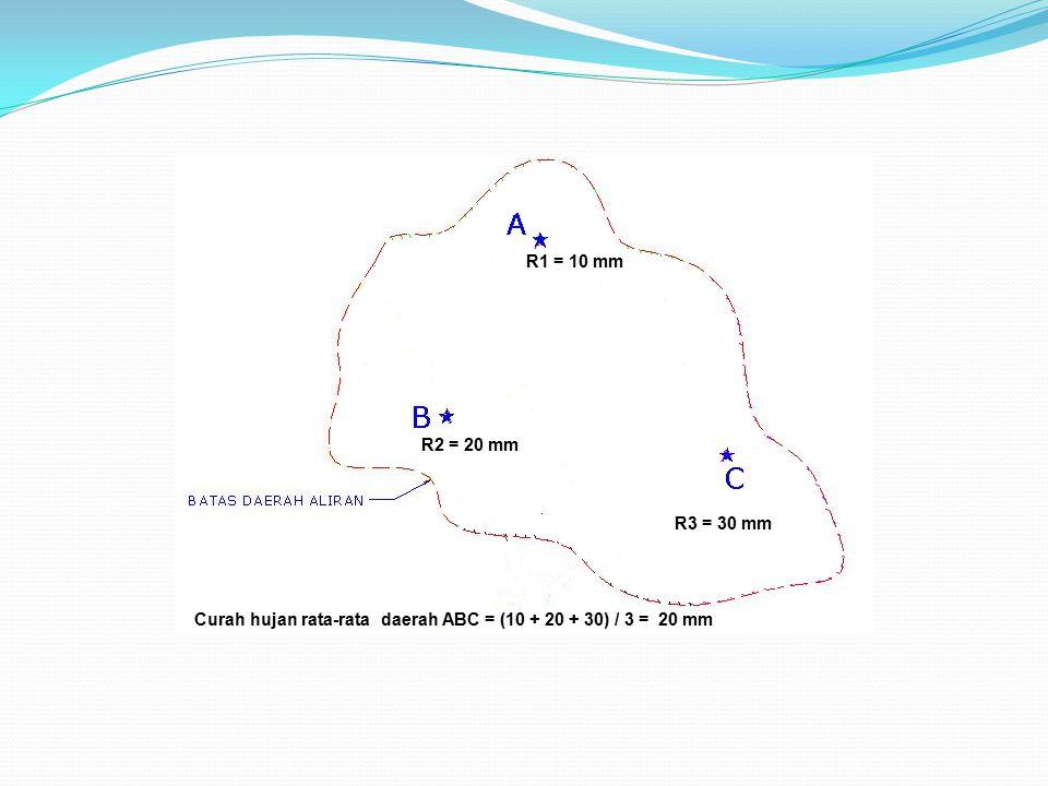 R2 = 20 mm R1 = 10 mm R3 = 30 mm Curah hujan rata-rata daerah ABC = (10 + 20 + 30) / 3 = 20 mm