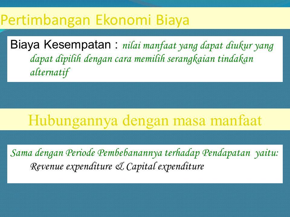 Pertimbangan Ekonomi Biaya Biaya Kesempatan : nilai manfaat yang dapat diukur yang dapat dipilih dengan cara memilih serangkaian tindakan alternatif Sama dengan Periode Pembebanannya terhadap Pendapatan yaitu: Revenue expenditure & Capital expenditure Hubungannya dengan masa manfaat