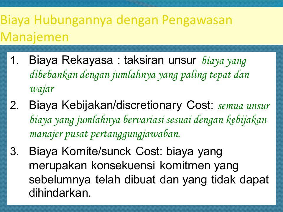 Biaya Hubungannya dengan Pengawasan Manajemen 1.