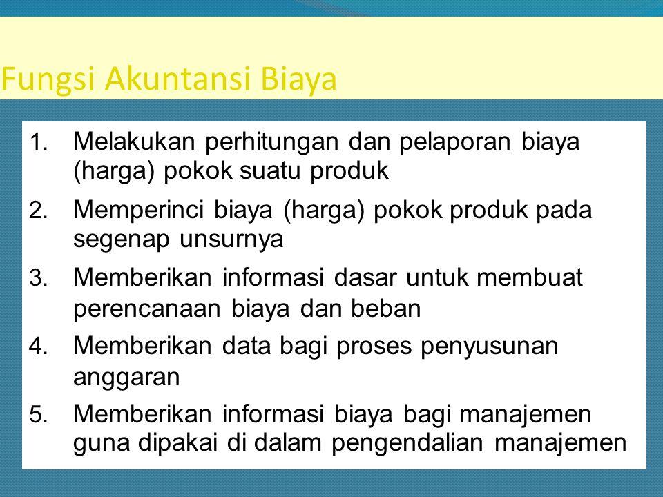 Manfaat Data Biaya 1.