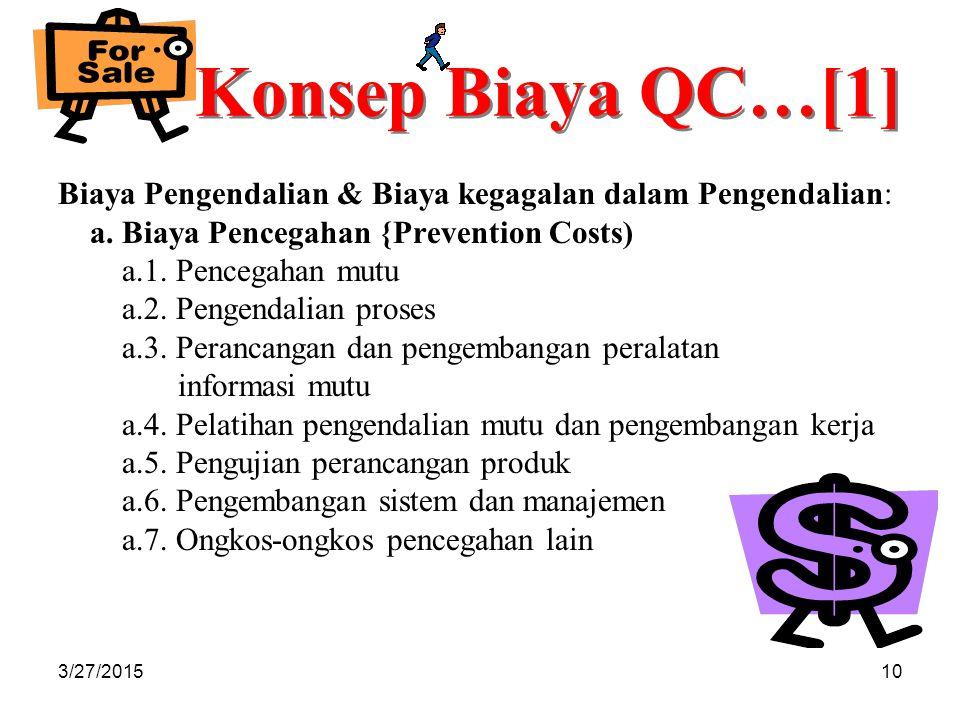 3/27/201510 Konsep Biaya QC…[1] Biaya Pengendalian & Biaya kegagalan dalam Pengendalian: a.