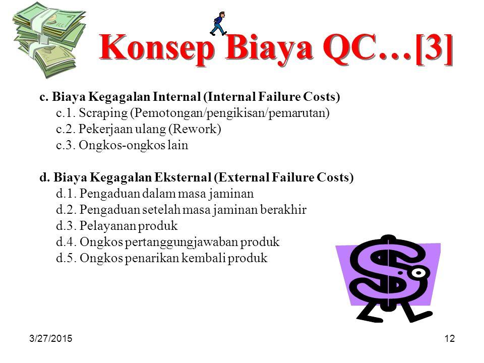 3/27/201512 Konsep Biaya QC…[3] c.Biaya Kegagalan Internal (Internal Failure Costs) c.1.