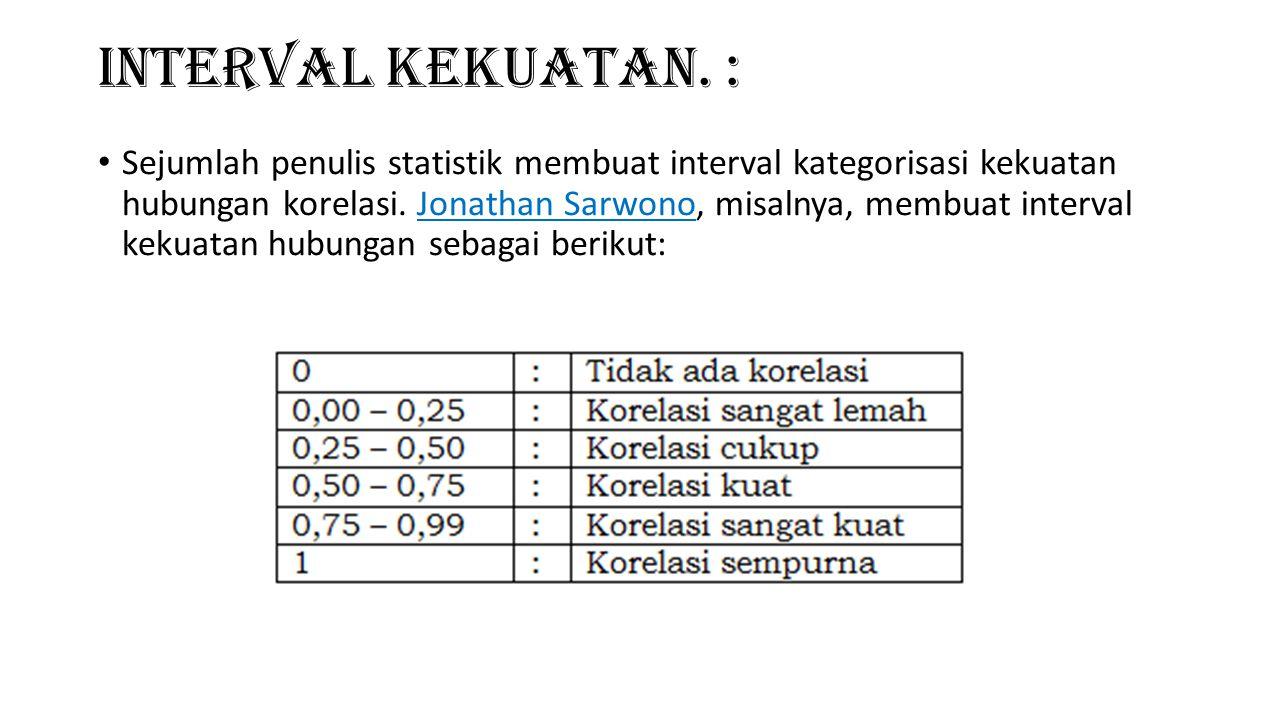 Interval Kekuatan. : Sejumlah penulis statistik membuat interval kategorisasi kekuatan hubungan korelasi. Jonathan Sarwono, misalnya, membuat interval