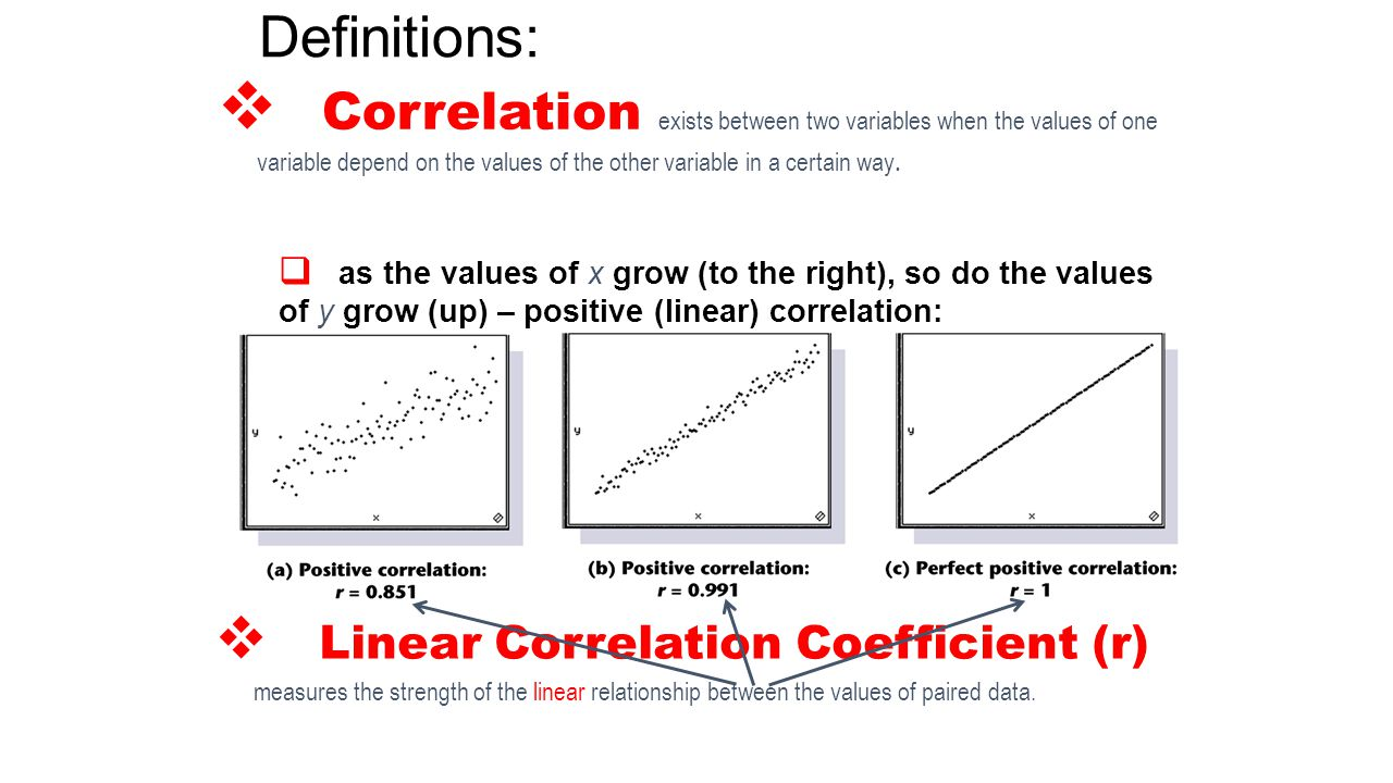 Correlation exists between two variables when the values of one variable depend on the values of the other variable in a certain way.