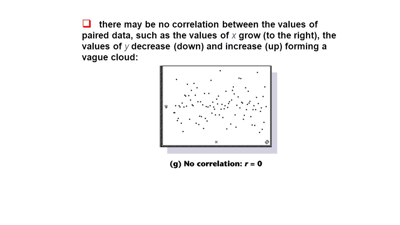  there may be no correlation between the values of paired data, such as the values of x grow (to the right), the values of y decrease (down) and increase (up) forming a vague cloud: